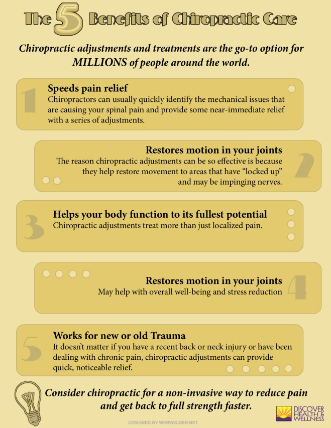 denver-colorado-chiropractic-5-reasons-to-visit-a-chiropractor-infographic