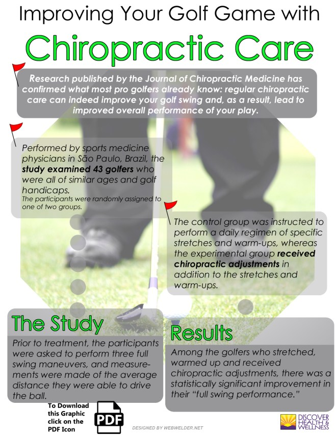 denver-colorado-chiropractic-improving golf game-infographic