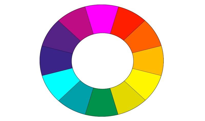 círculo cromático de 12 colores