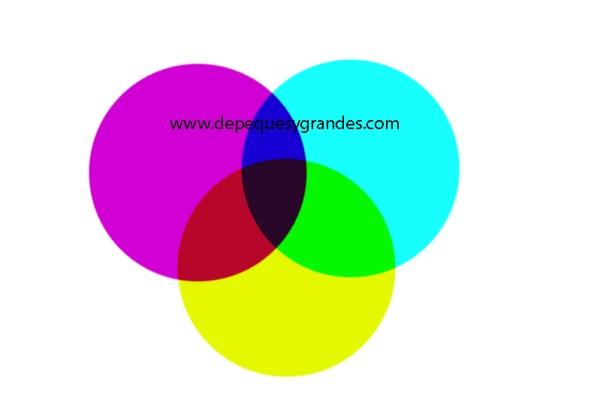 mezcla de colores pigmento primarios