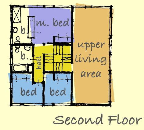 plano primer piso casa de 3 pisos
