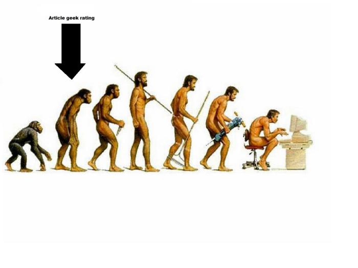 Evolution of man - Easy rating