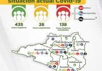 Salud confirma el fallecimiento de un hombre por COVID-19 en Coquimatlán