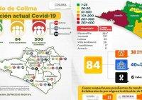 Colima acumula 500 casos positivos de Covid-19 y 68 defunciones en el estado de Colima