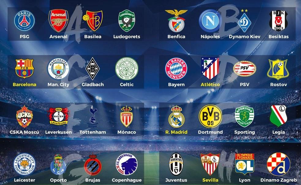 Los equipos españoles vuelven a contar entre los grandes favoritos de la Champions League.