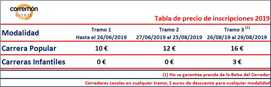 Precios carrera Popular Alcalá de la Selva 2019