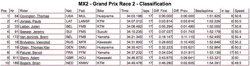 mx2 race 2