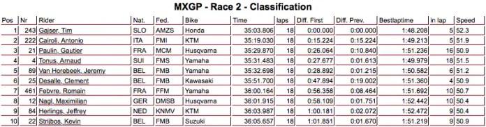mxgp race 2