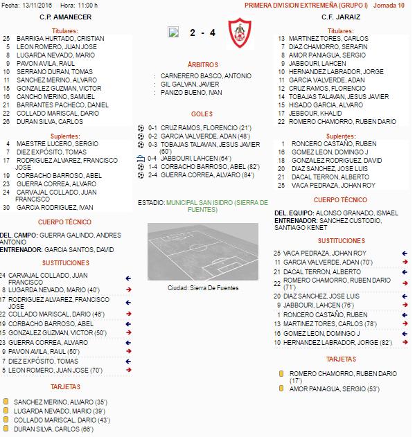 Ficha del partido C.P Amanecer vs C.F. Jaraíz