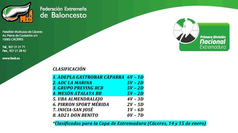 Mesón Atalaya estará en la Copa de Extremadura