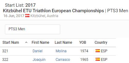 ETU Triathlon European Championships PTS3 Men Kitzbühel