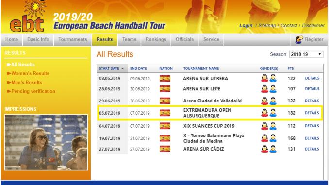 El Memorial Manuel Álvarez Hurtado de Alburquerque torneo Nacional mejor puntuado por la Federación Europea de Balonmano