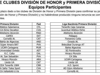 El CAPEX participará en la liga nacional de Primera División 2021