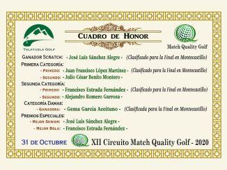 Resultados XII Circuito Match Quality - 2020 Talayuela Golf