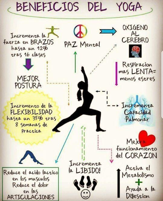 Los beneficios del Yoga