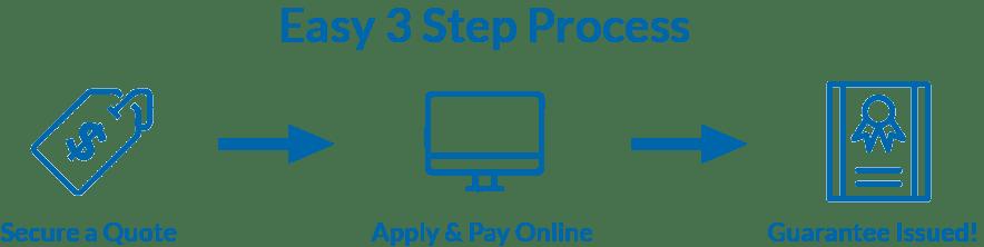 3-easy-steps2