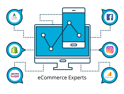ecommerce, experts, department 14 marketing
