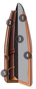 Hornady Interlock Design Cross-Section