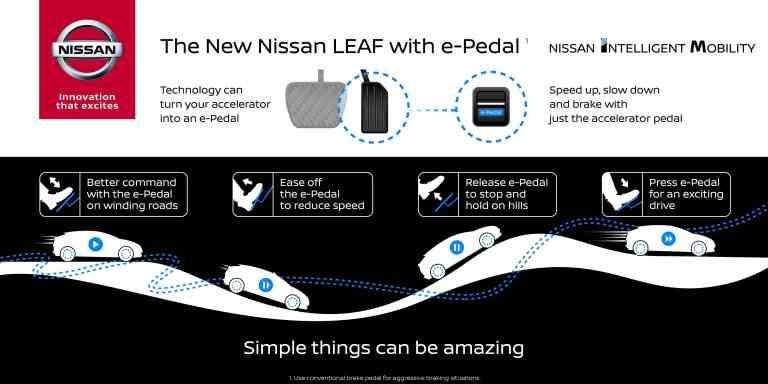 Der neue Nissan Leaf fährt mit nur einem Pedal