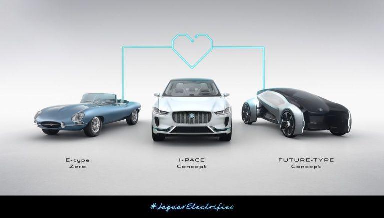 Jaguar Land Rover elektrifiziert ab 2020 jedes neue Modell