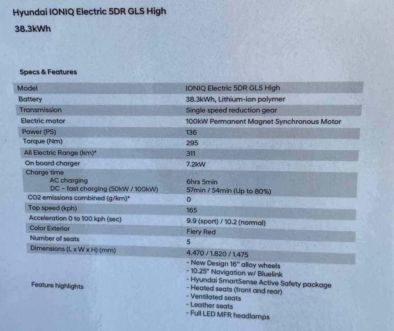 Hyundai Ioniq, Technische Daten