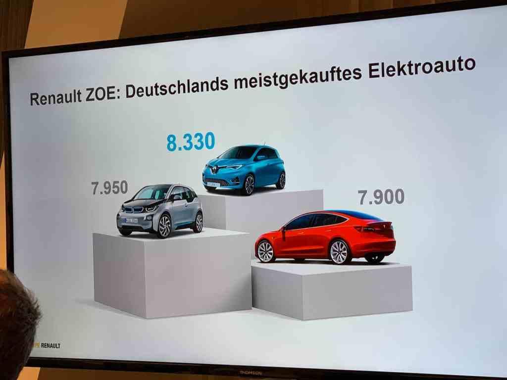Renault sieht keine Alternative zur Ausweitung der E-Mobilität