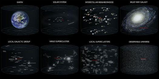 Entfernungen im Universum