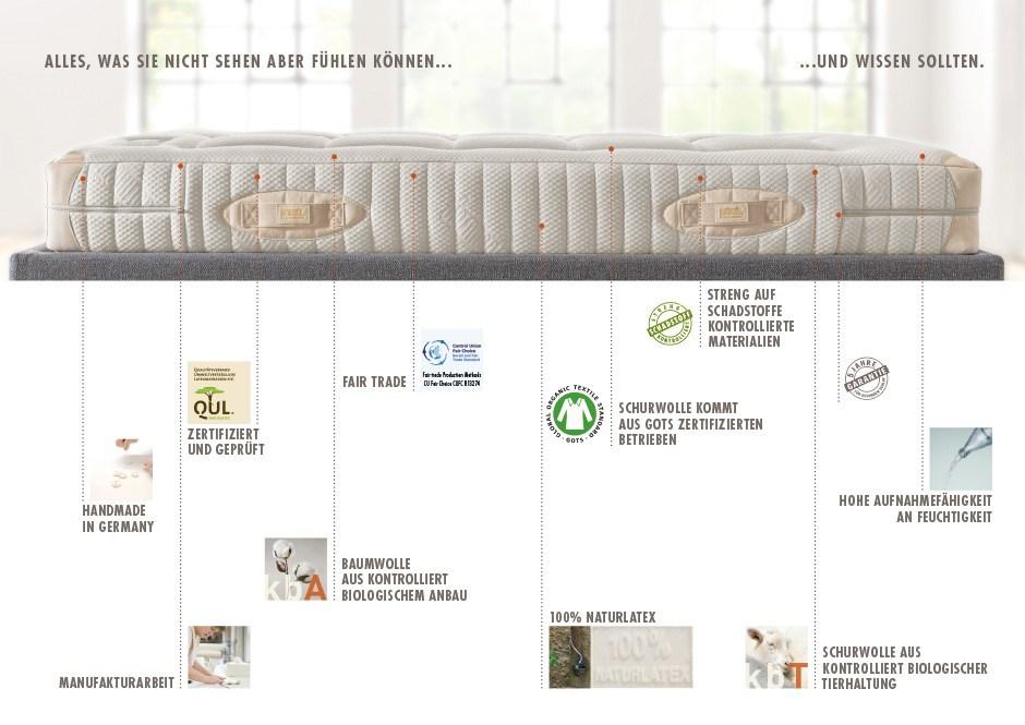 Latexmatratze Aus 100 Naturlatex Für Perfekten Schlaf