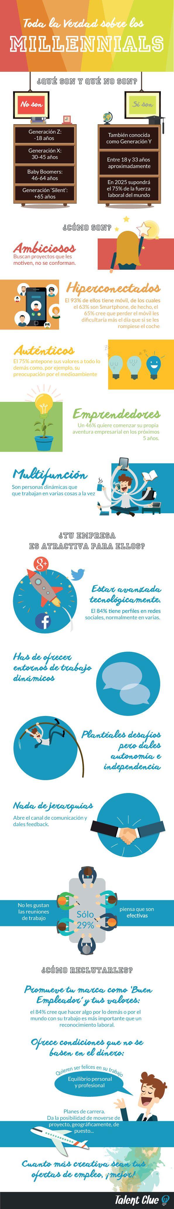millenials-infografia