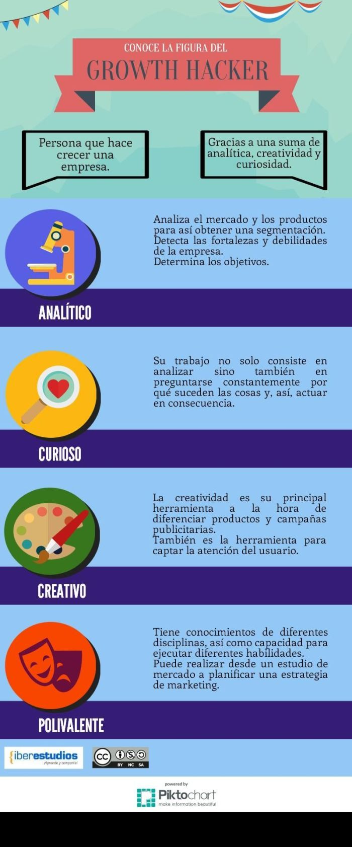 growth-hacker-infografia
