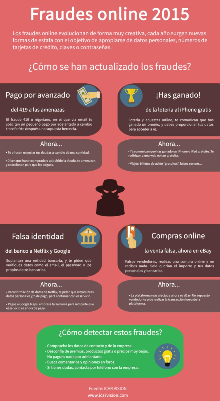 fraudes-online-infografia