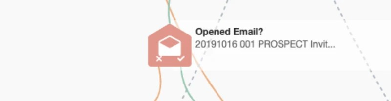 Opened Email Element Campaign Canvas