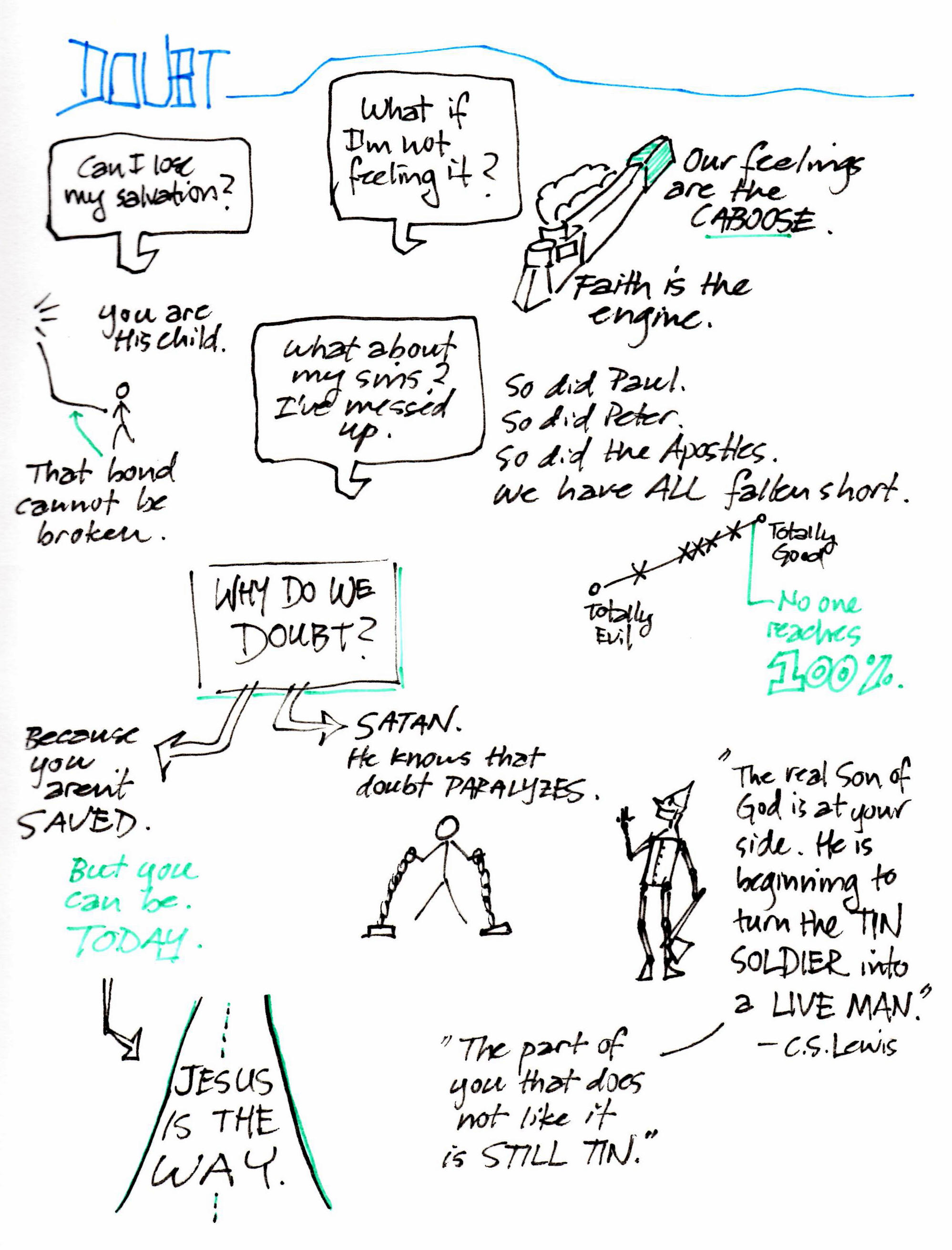 """Truth and doubt"", a doodle by Derek Bruff during a sermon by Brent Hutchinson."