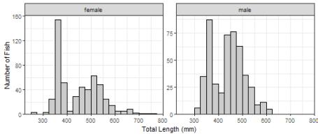 plot of chunk hist3b