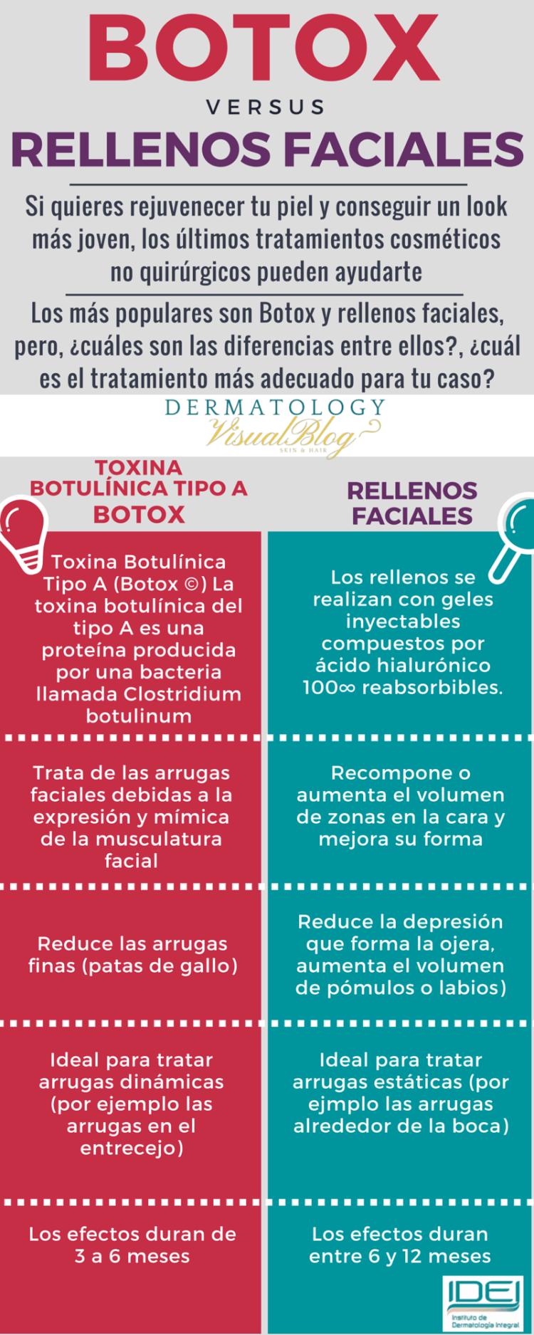 diferencias-entre-botox-y-acido-hialuronico