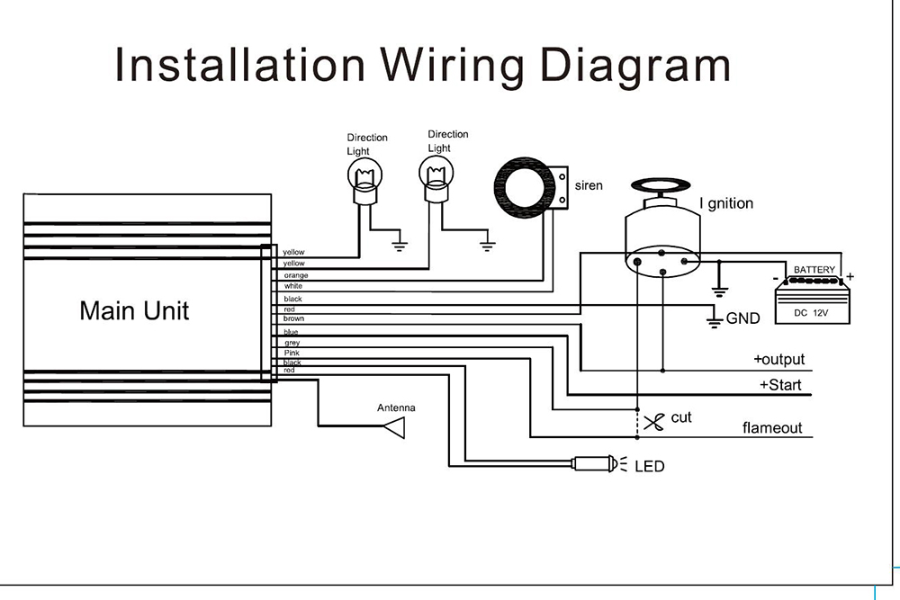 1469669776947719 4 wire proximity diagram wiring schematics and wiring diagrams 4 wire proximity sensor wiring diagram at virtualis.co