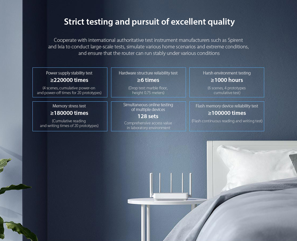 Xiaomi AC2350 Mi Alot Router Strict testing and pursuit of excellent quality