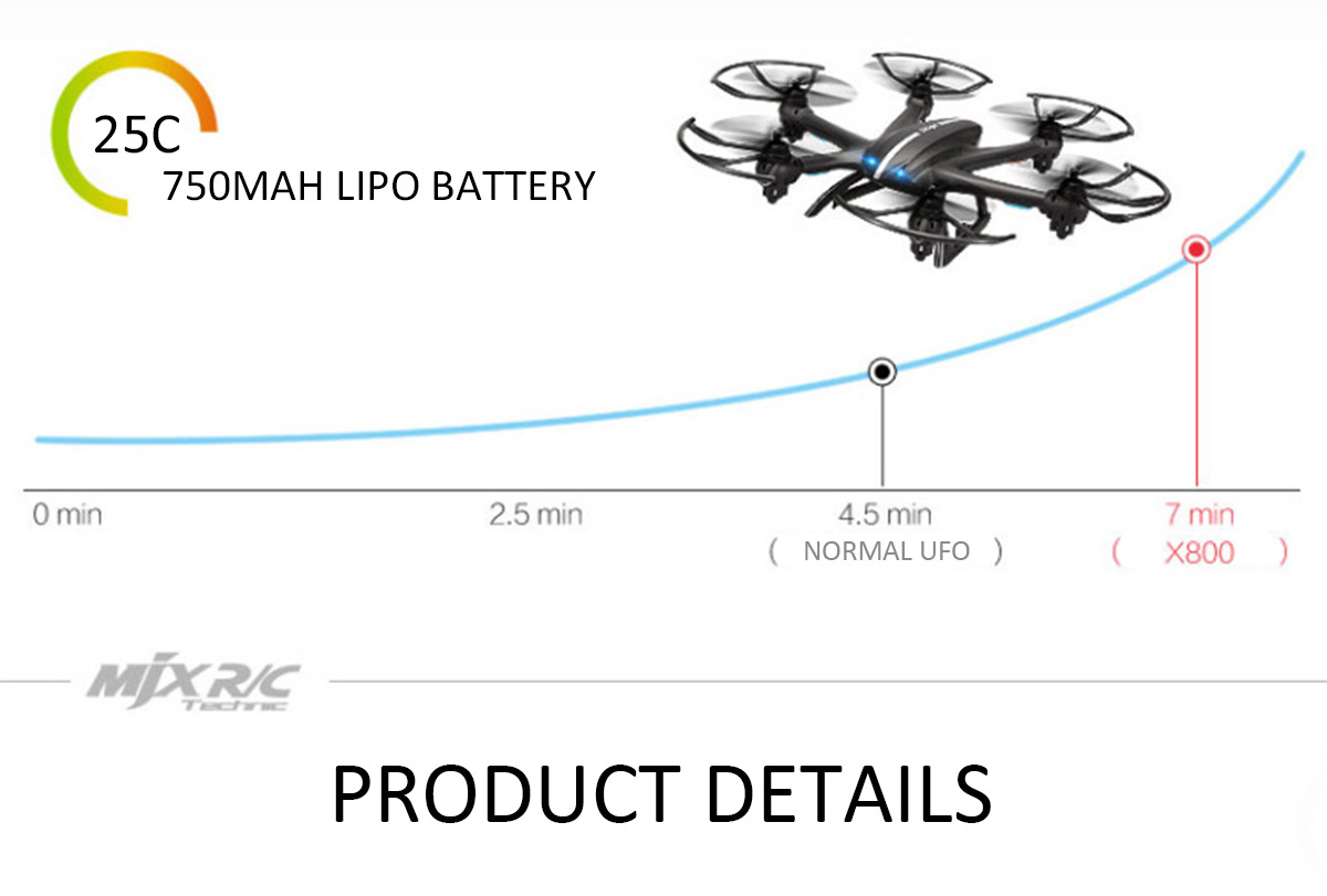 Mjx X800 2 4g Remote Control Hexacopter 6 Axis Gyro 3d Roll Stumbling Ufo 34 55 Online