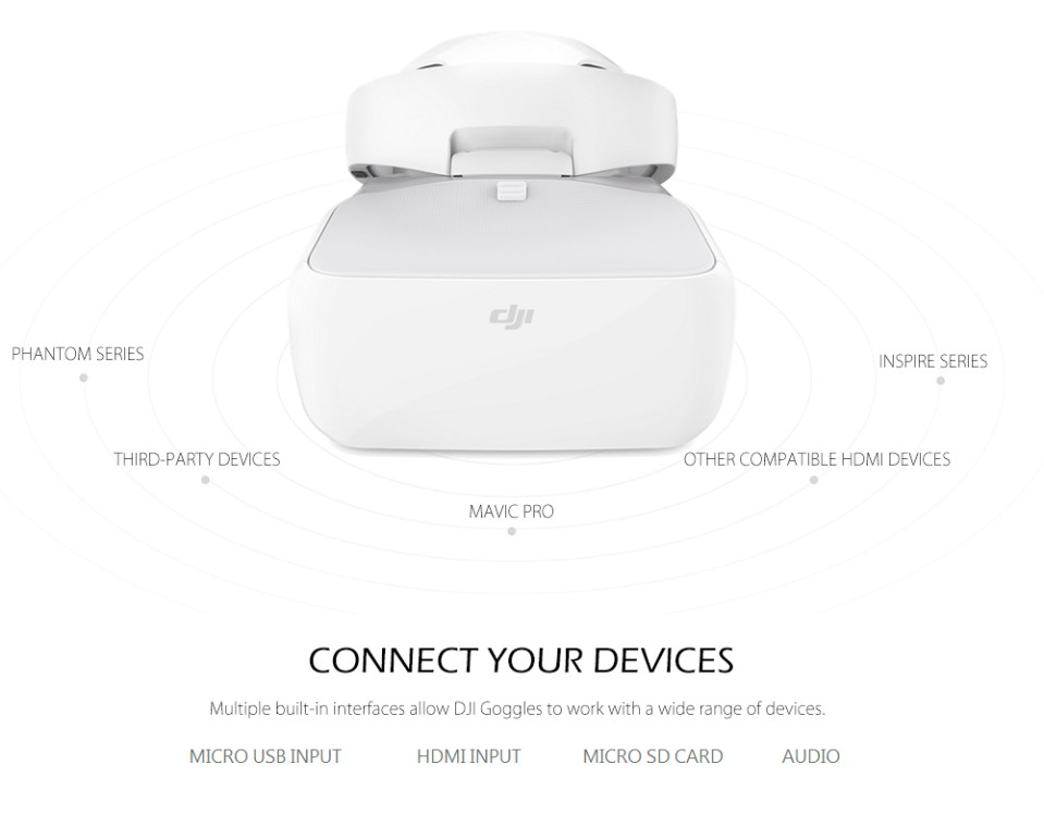 DJI Goggles with Dual 5 inch Screens 3840 x 1080 / Head Tracking / Intelligent Flight Mode Support