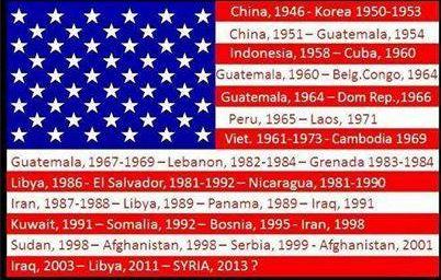 países invadidos