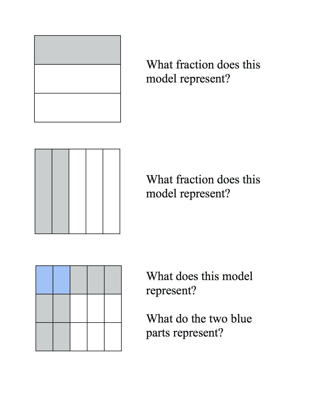 20 Multiplying Fractions Worksheet 6th Grade
