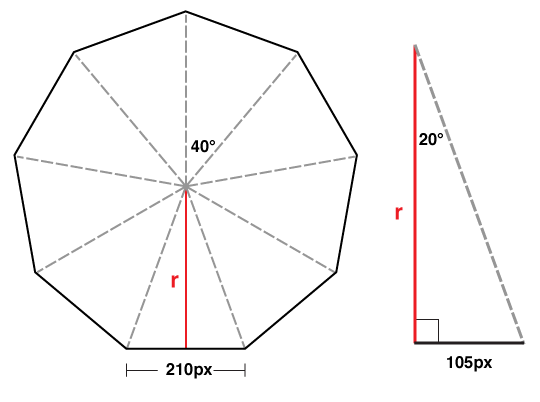 Windmill Diagram Step By Step