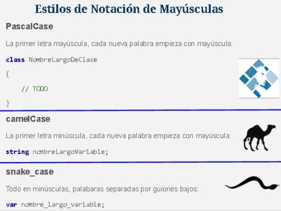 #TiposNotacionMayusculas