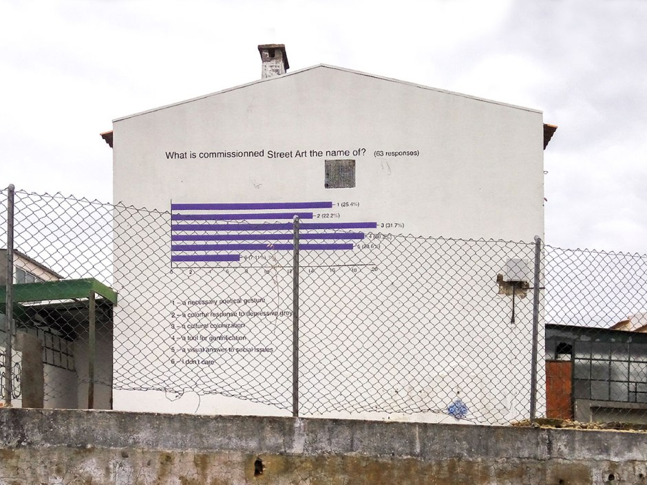 2016_STREETARTEVALUATION_DOCUMENTATION_LISBOA_MATHIEUTREMBLIN_IMG_20160514_115029