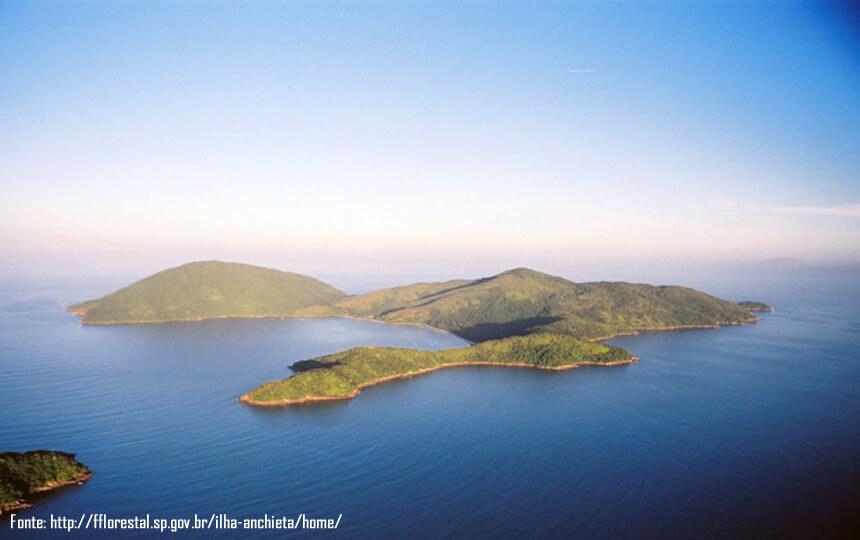 Parque Estadual da Ilha Anchieta - Ubatuba