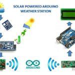 FRZM3QHHZQTJTJF.MEDIUM-150x150 Arduino y Bruce Sterling abren un centro Open-Source