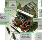 Una casa del tiempo encantada con Arduino