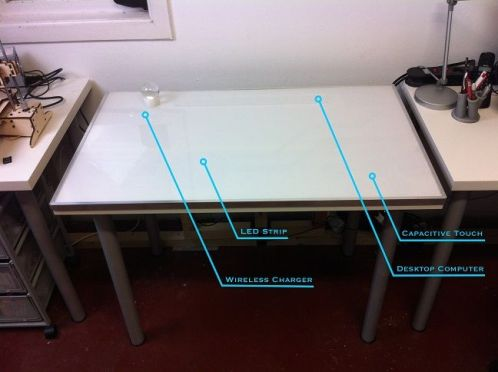 pidesk2