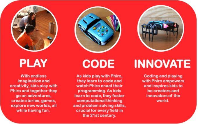 phiro1 - Phiro, un robot compatible con LEGO para niños