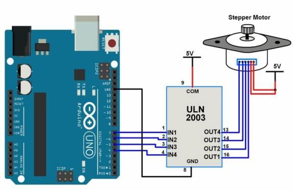 interfaz de diagrama motor paso a paso con Arduino uno